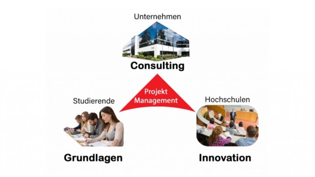 ascendo Consulting und Hochschulkooperationen